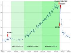 20140312-体重グラフ.jpg